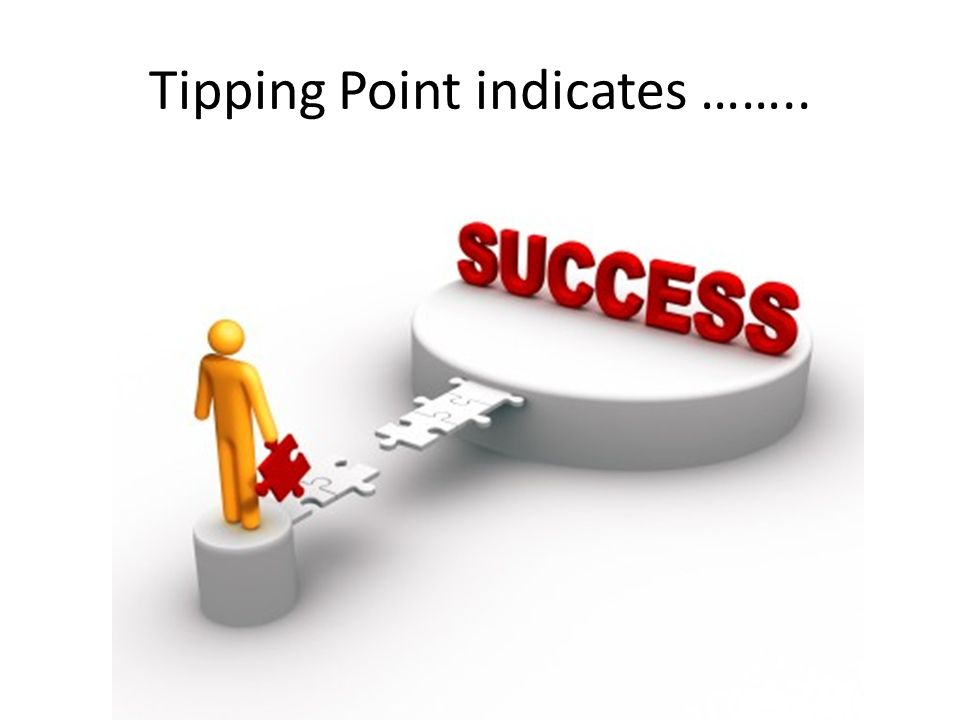 Tipping Point indicates ……..