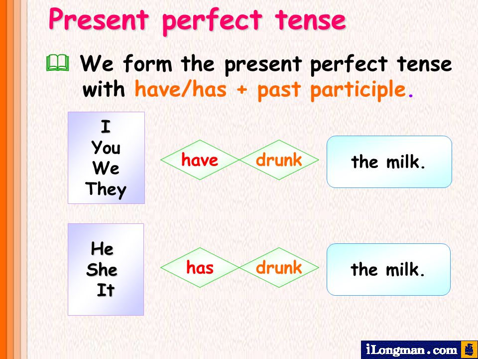 Present perfect tense  We form the present perfect tense with have/has + past participle. I. You.