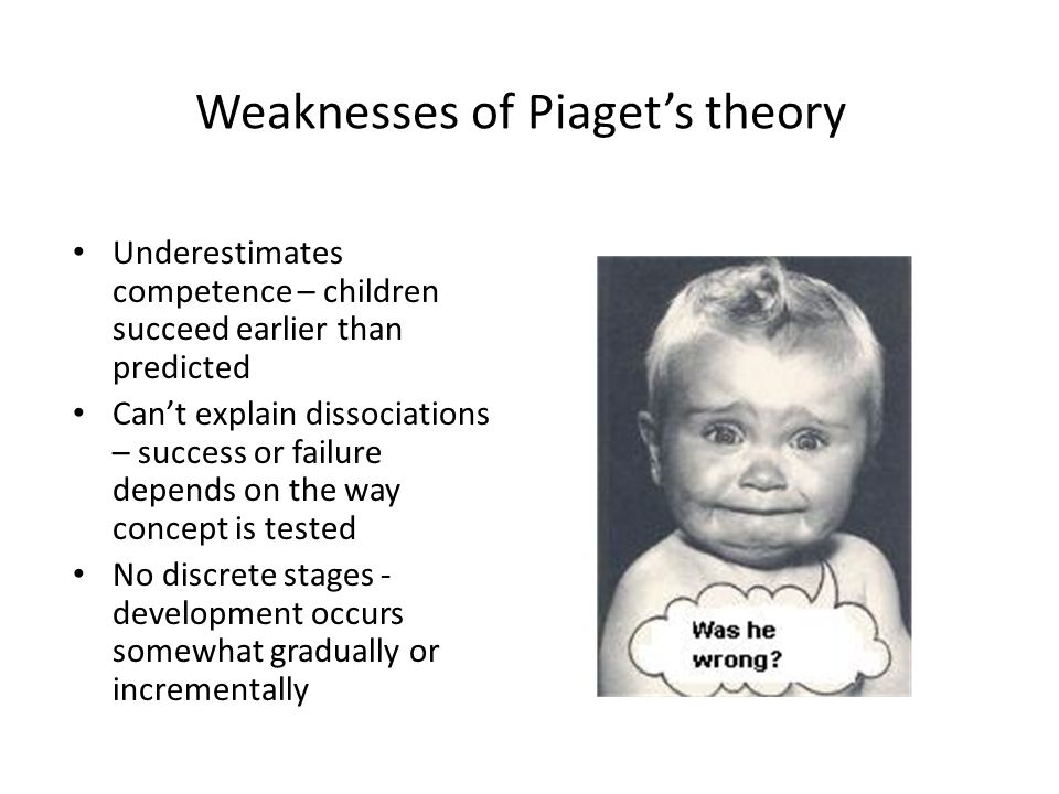 strengths and weaknesses of cognitive theory From piaget's theory, cognitive development is not continuous,  (william, 1982) this essay to discuss the strengths and weaknesses of the concept looking at the.