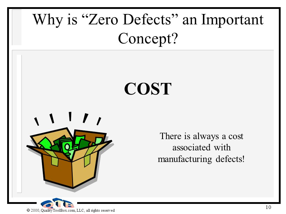 COST Why is Zero Defects an Important Concept