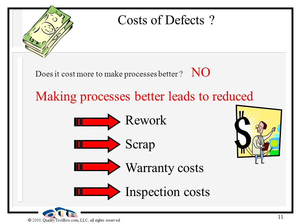 Making processes better leads to reduced Rework Scrap Warranty costs