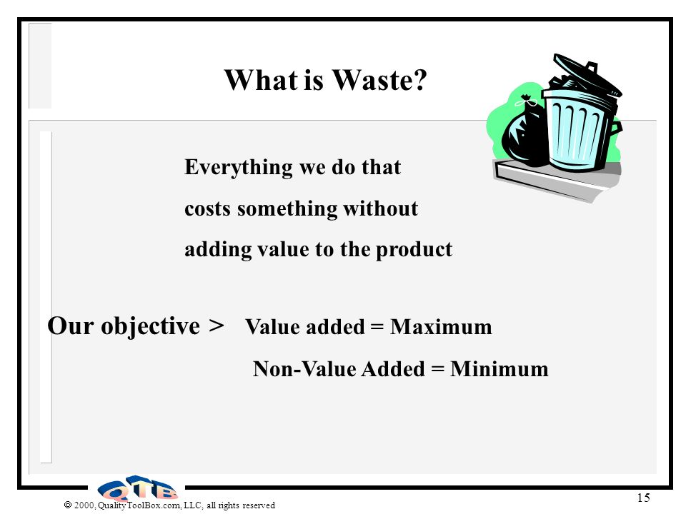 What is Waste Our objective > Value added = Maximum