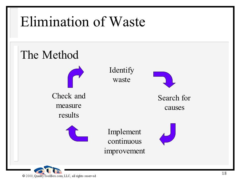 Elimination of Waste The Method