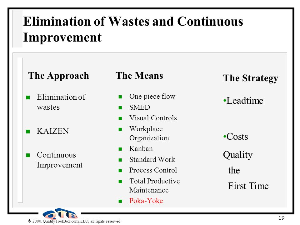 Elimination of Wastes and Continuous Improvement