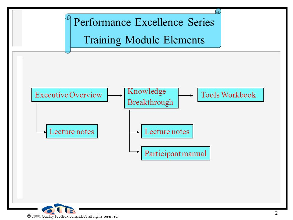 Performance Excellence Series Training Module Elements