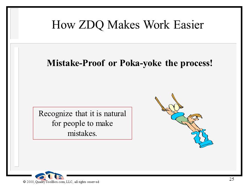 Mistake-Proof or Poka-yoke the process!