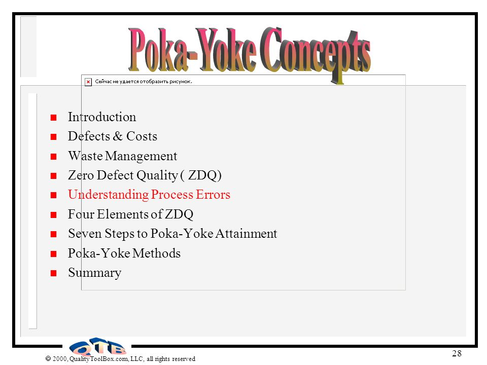 Poka-Yoke Concepts Introduction Defects & Costs Waste Management