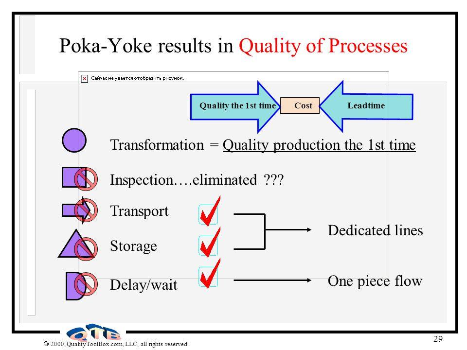 Poka-Yoke results in Quality of Processes