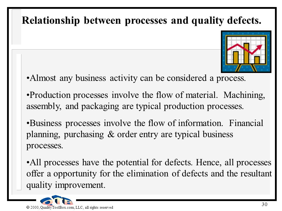 Relationship between processes and quality defects.