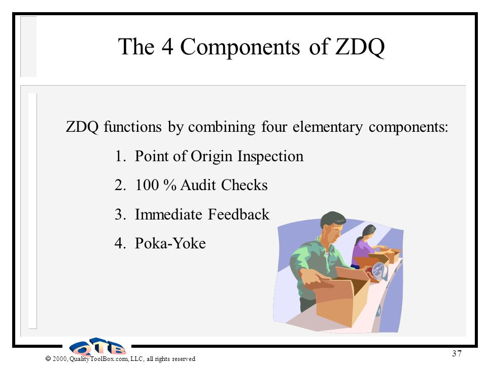 The 4 Components of ZDQ ZDQ functions by combining four elementary components: 1. Point of Origin Inspection.