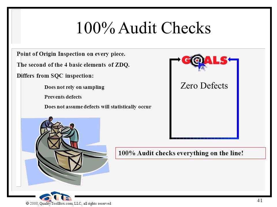 100% Audit Checks Zero Defects