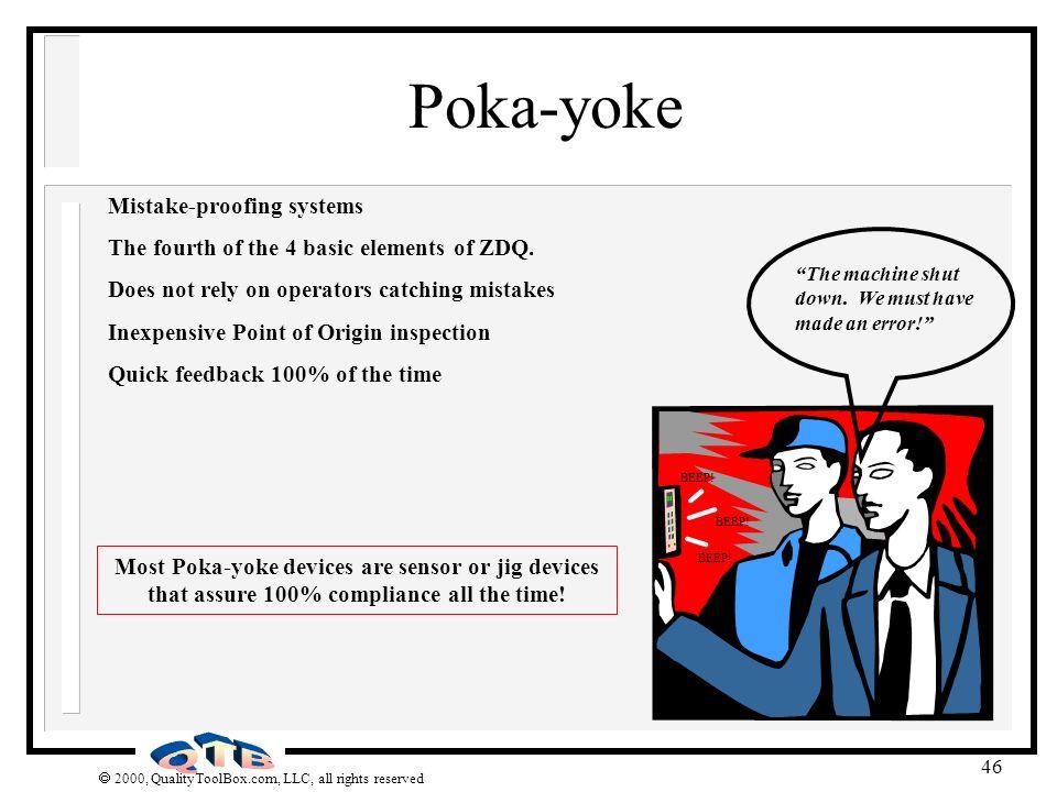 Poka-yoke Mistake-proofing systems
