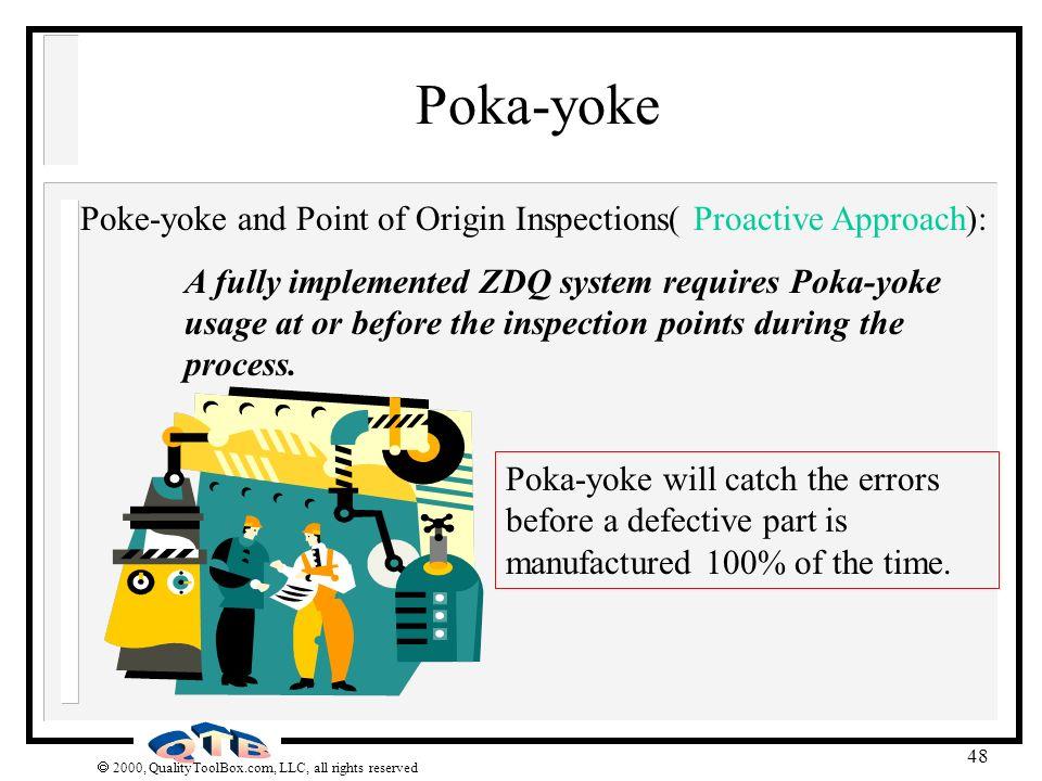 Poka-yoke Poke-yoke and Point of Origin Inspections( Proactive Approach):