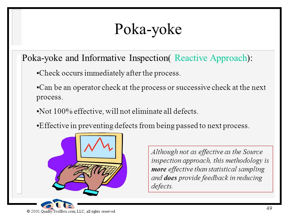 Poka-yoke Poka-yoke and Informative Inspection( Reactive Approach):