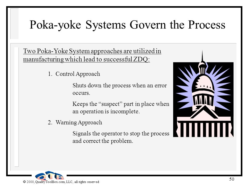 Poka-yoke Systems Govern the Process
