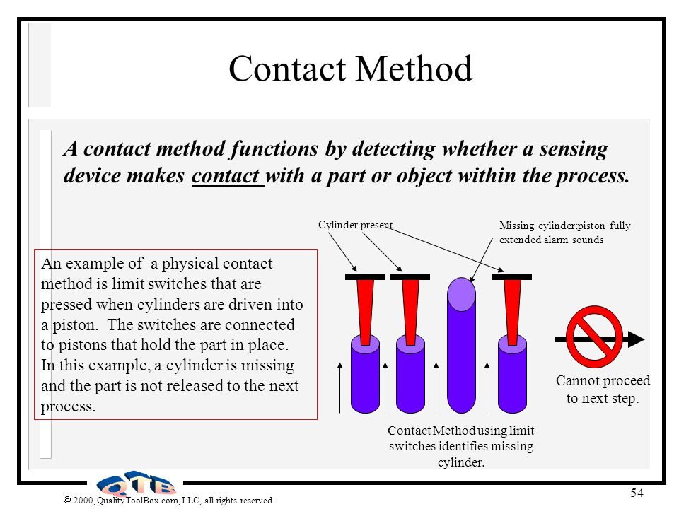 Contact Method A contact method functions by detecting whether a sensing device makes contact with a part or object within the process.