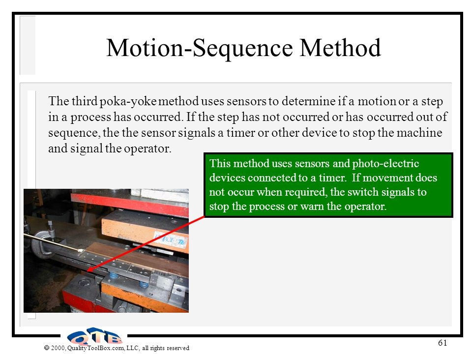 Motion-Sequence Method