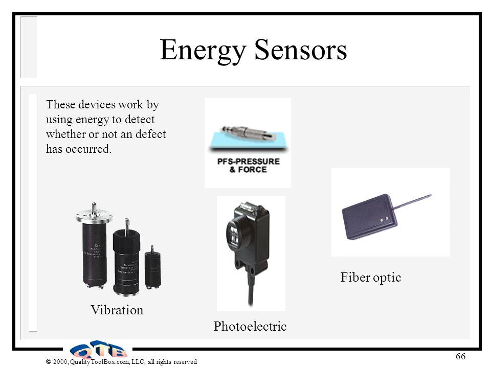 Energy Sensors Fiber optic Vibration Photoelectric