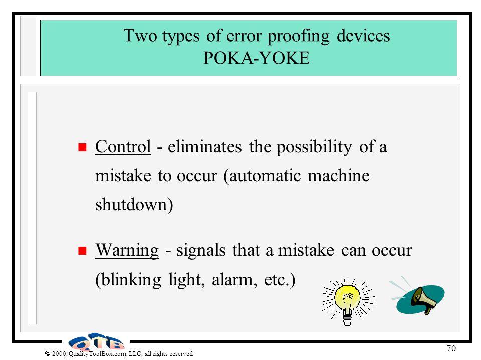 Two types of error proofing devices POKA-YOKE