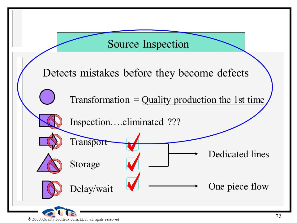 Detects mistakes before they become defects