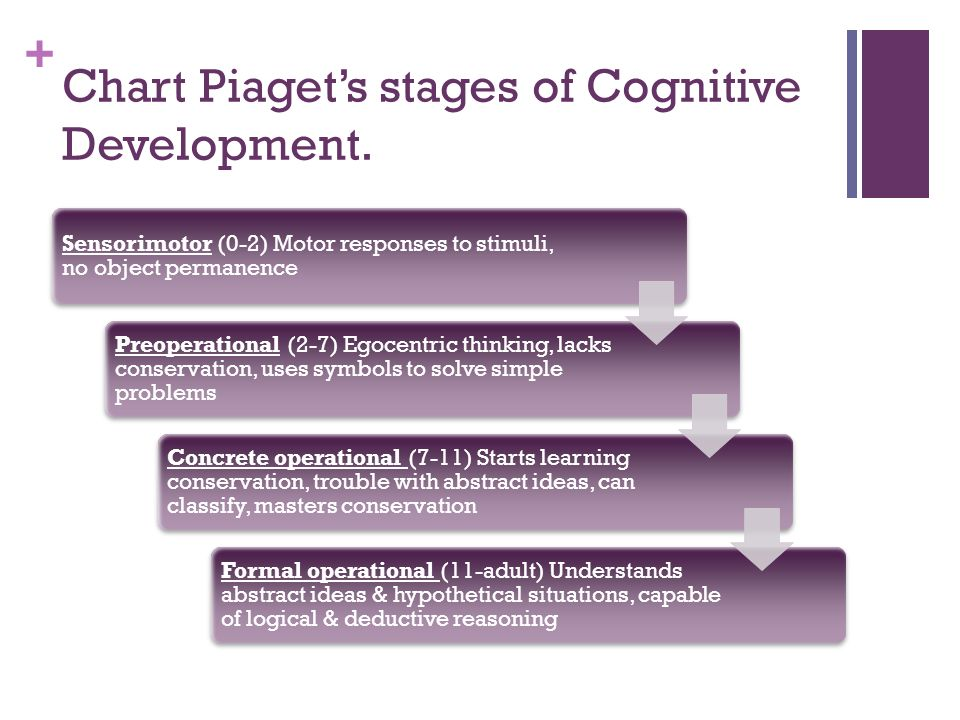 Babies and small human beings ppt video online download for Stages of motor development