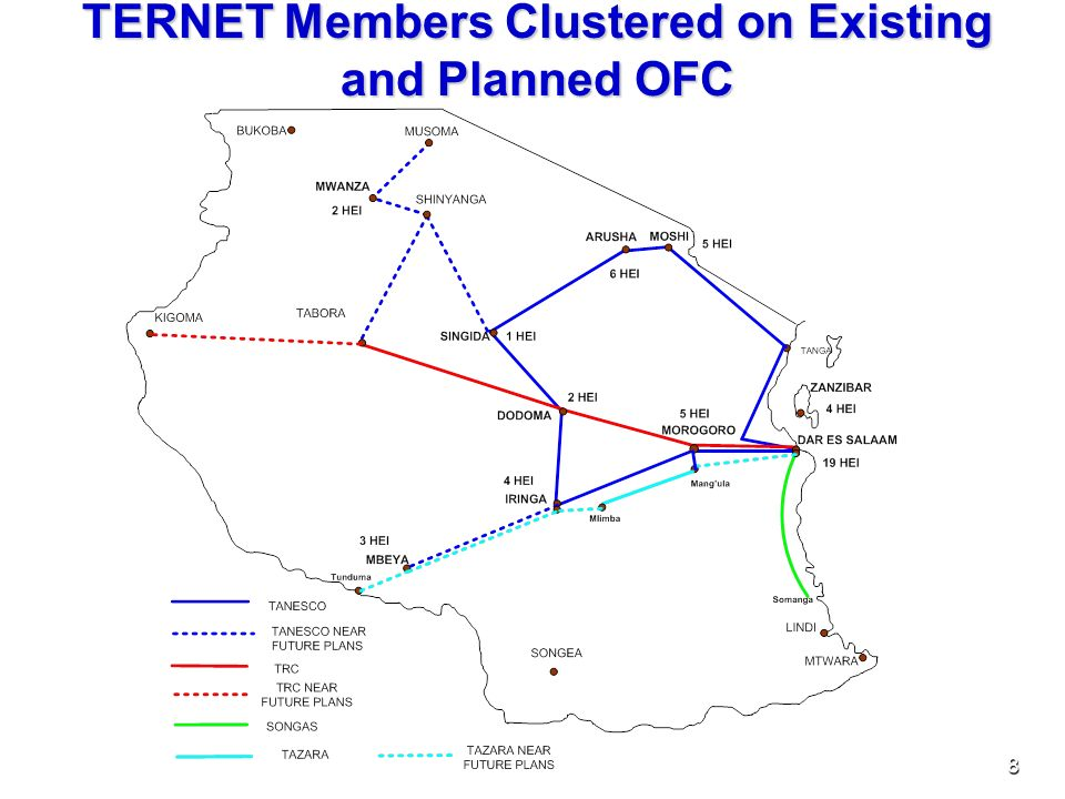 TERNET Members Clustered on Existing and Planned OFC