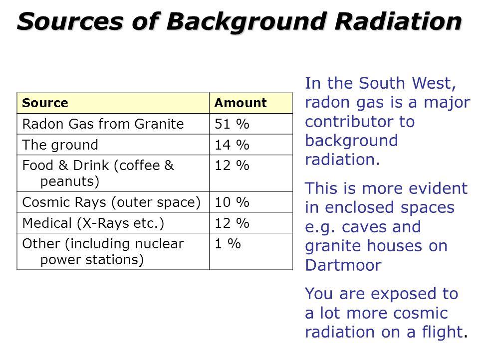Background Radiation Worksheet Answers worksheetsaquatechnicsbiz – Nuclear Radiation Worksheet