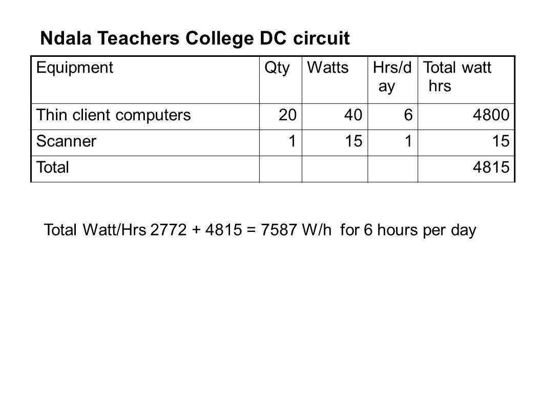 Ndala Teachers College DC circuit