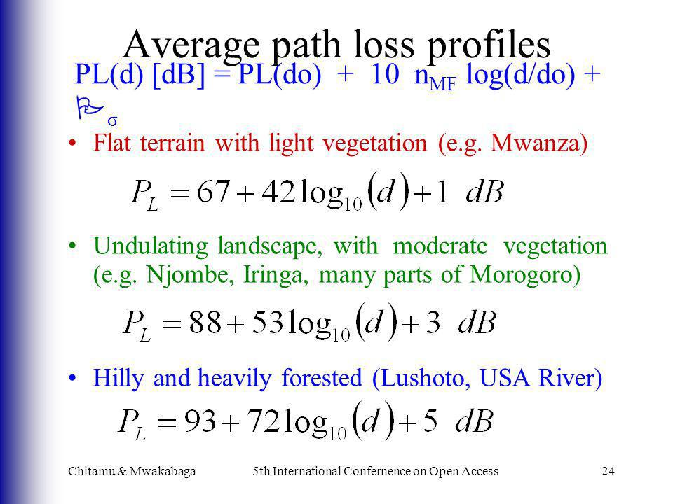 Average path loss profiles