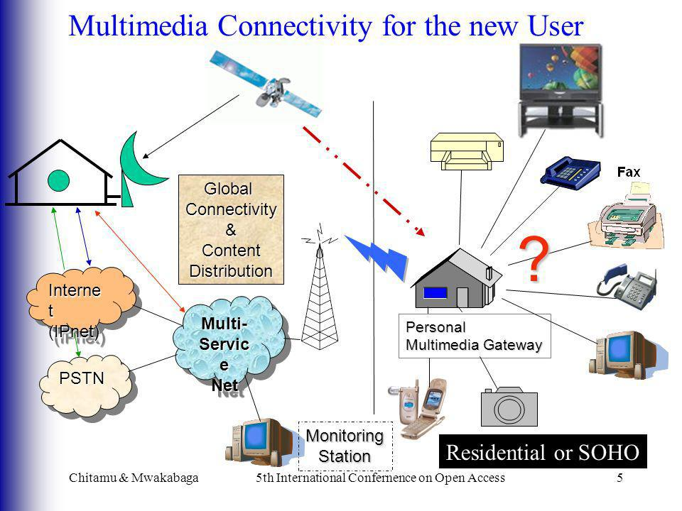 Multimedia Connectivity for the new User