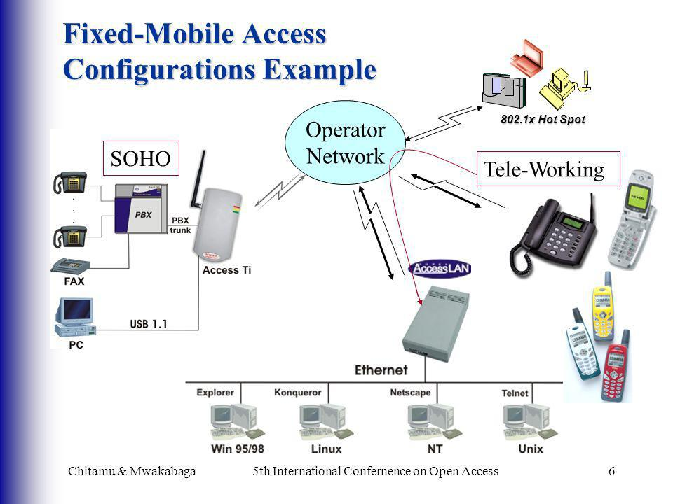 Fixed-Mobile Access Configurations Example