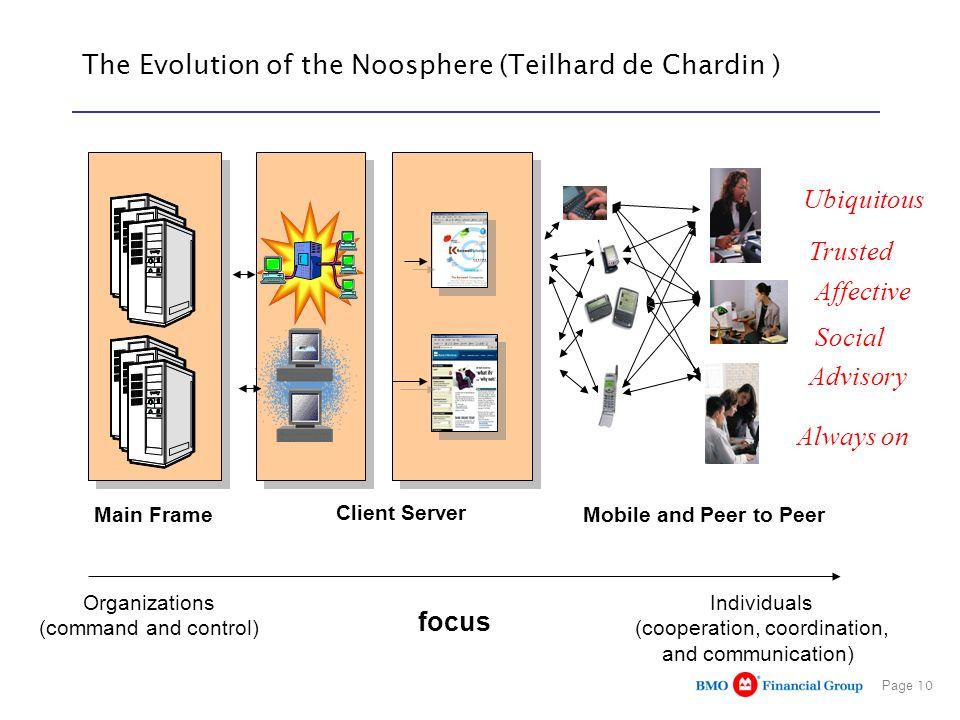 The Evolution of the Noosphere (Teilhard de Chardin )