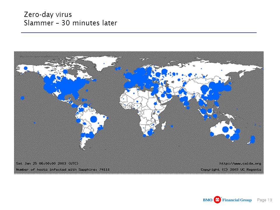 Zero-day virus Slammer – 30 minutes later