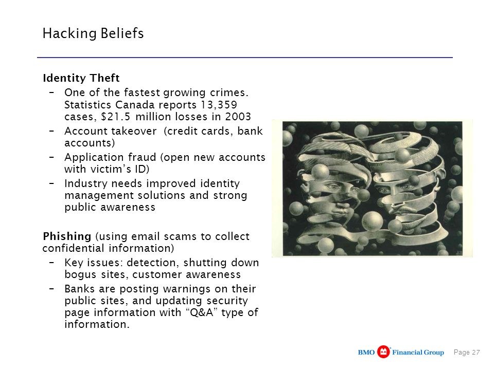 Hacking Beliefs Identity Theft