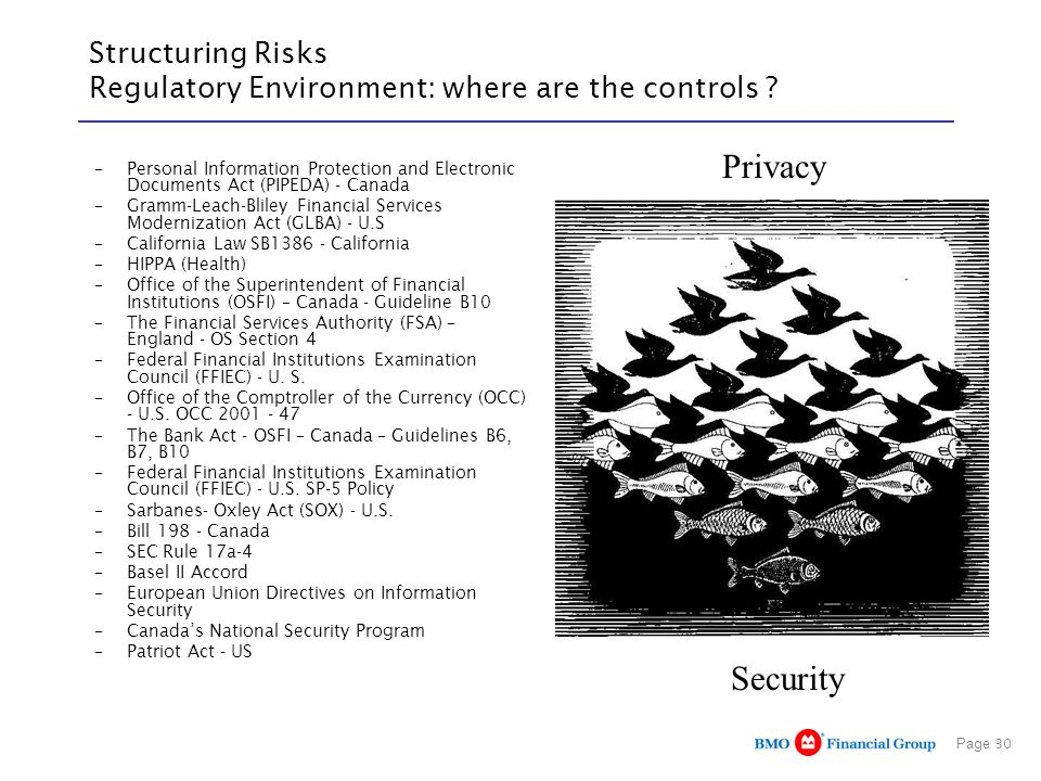 Structuring Risks Regulatory Environment: where are the controls