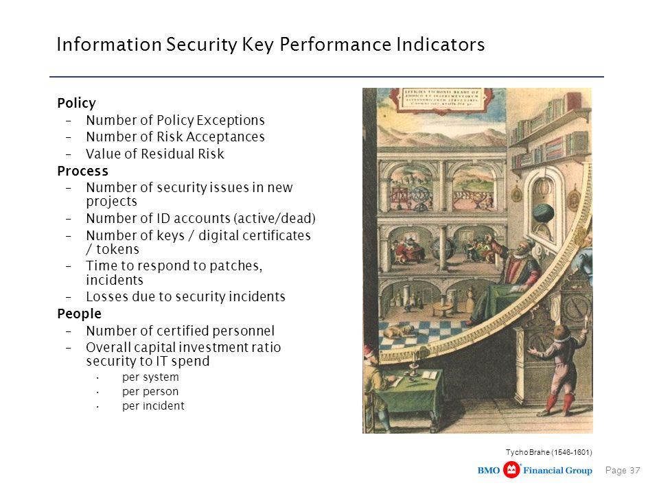 Information Security Key Performance Indicators