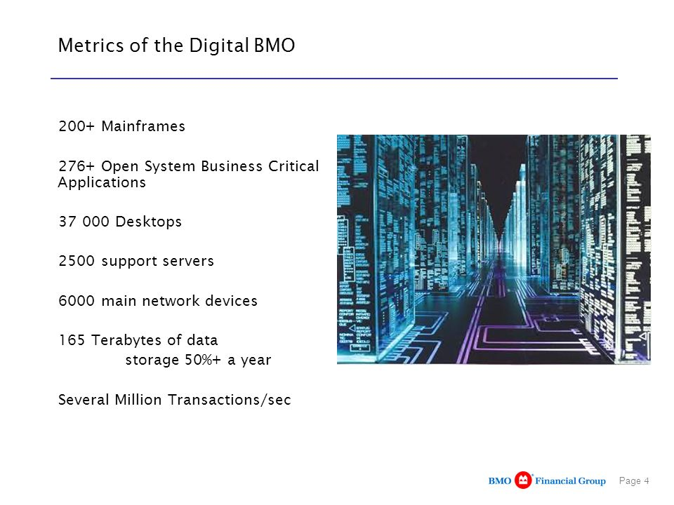 Metrics of the Digital BMO