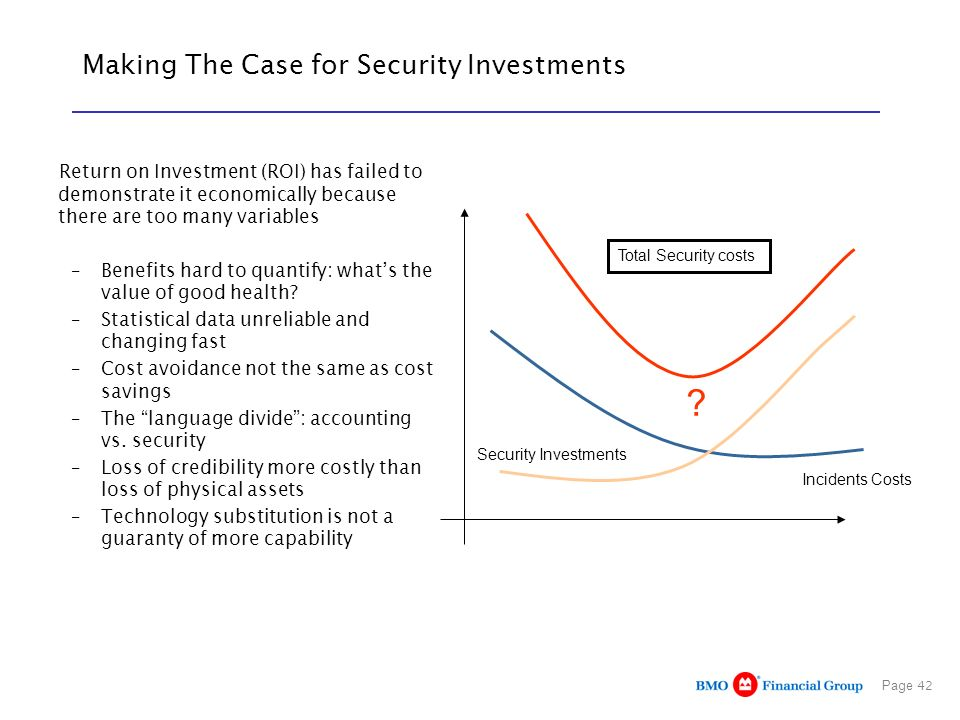 Making The Case for Security Investments