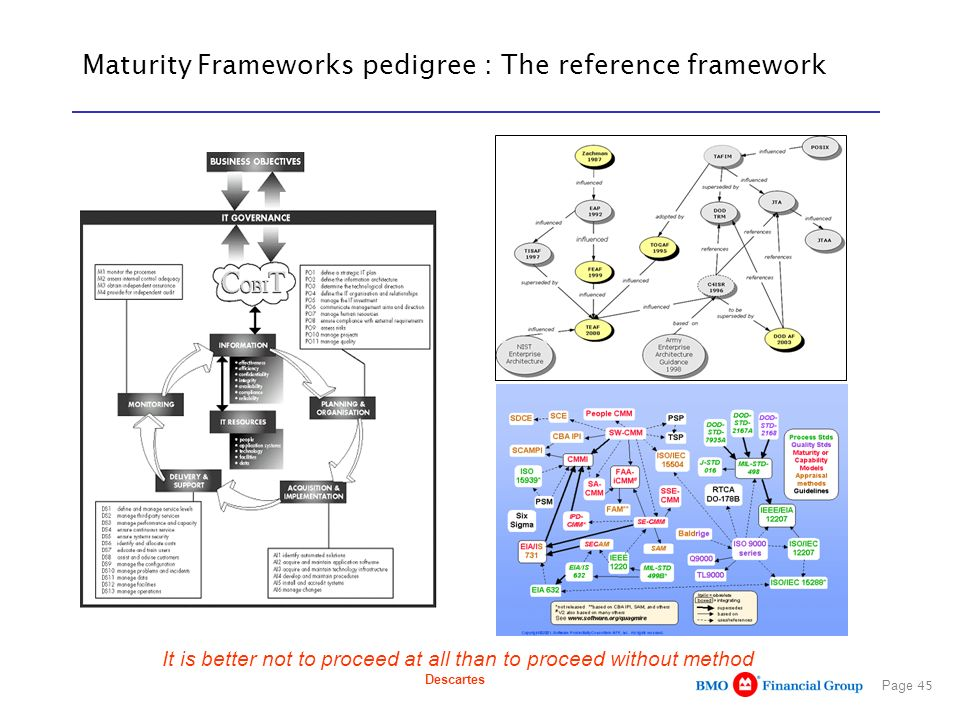 Maturity Frameworks pedigree : The reference framework