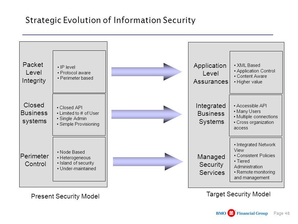 Strategic Evolution of Information Security