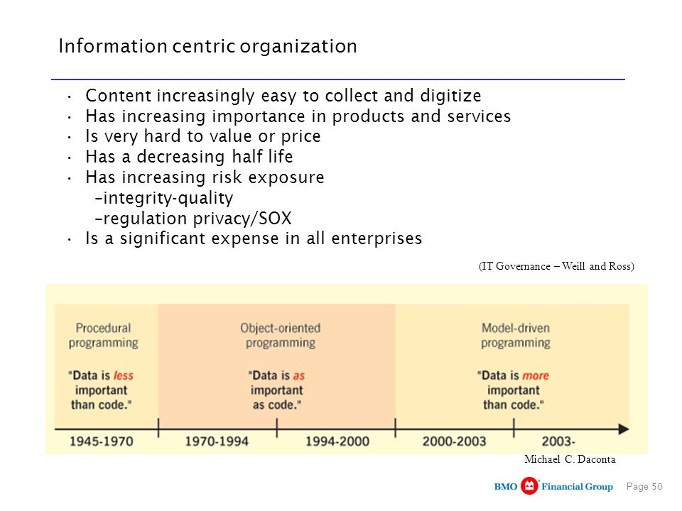 Information centric organization