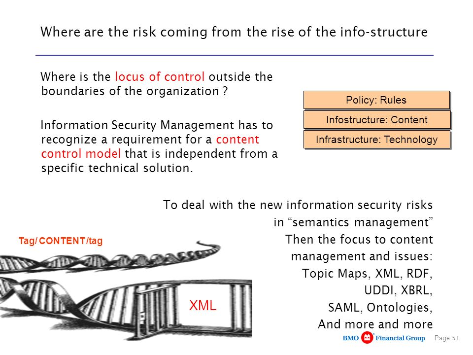 Where are the risk coming from the rise of the info-structure