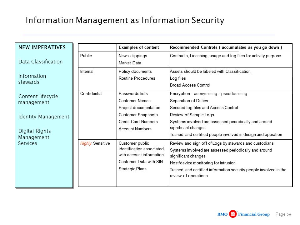 Information Management as Information Security