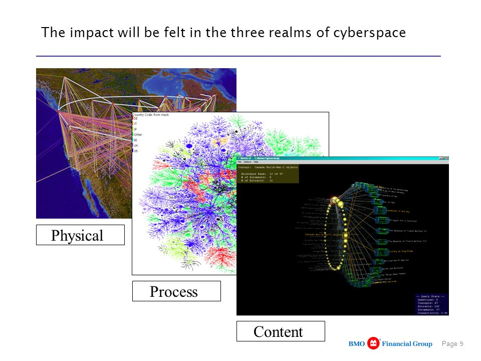 The impact will be felt in the three realms of cyberspace