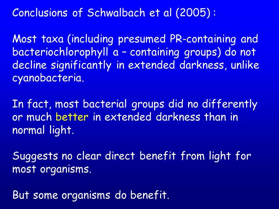 Conclusions of Schwalbach et al (2005) :