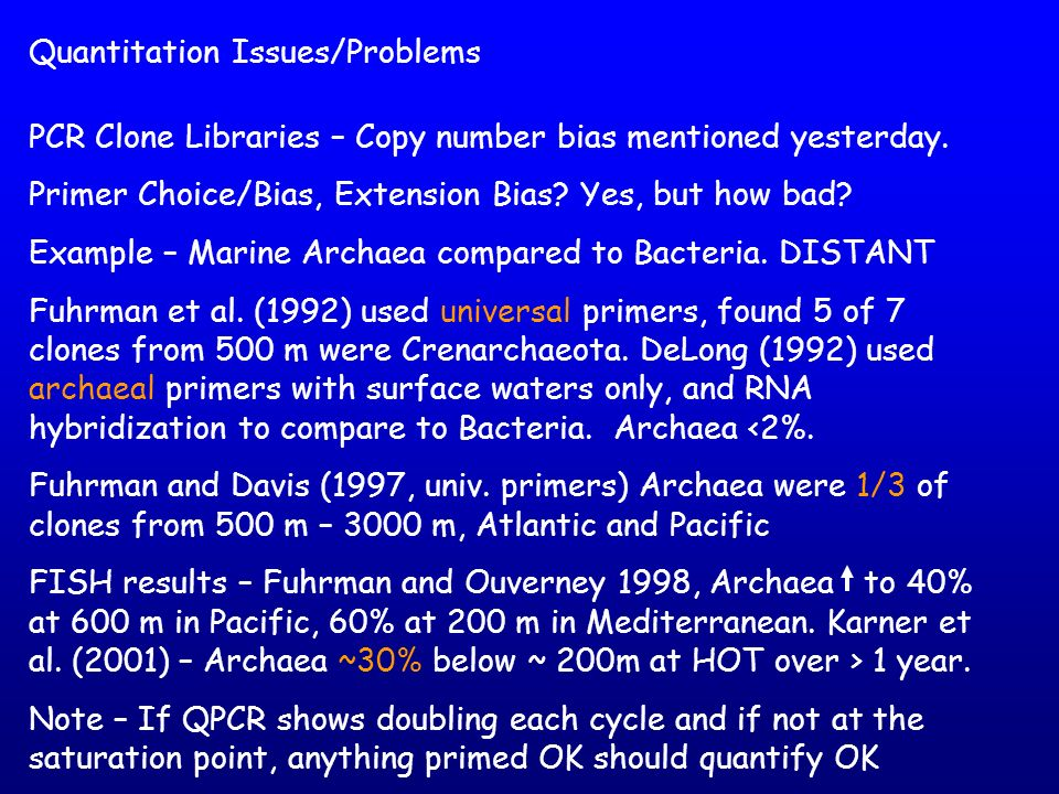 Quantitation Issues/Problems