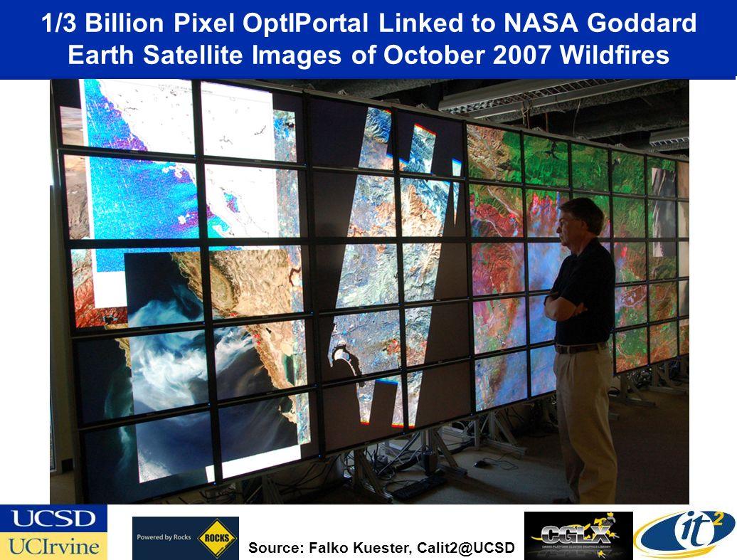 1/3 Billion Pixel OptIPortal Linked to NASA Goddard Earth Satellite Images of October 2007 Wildfires