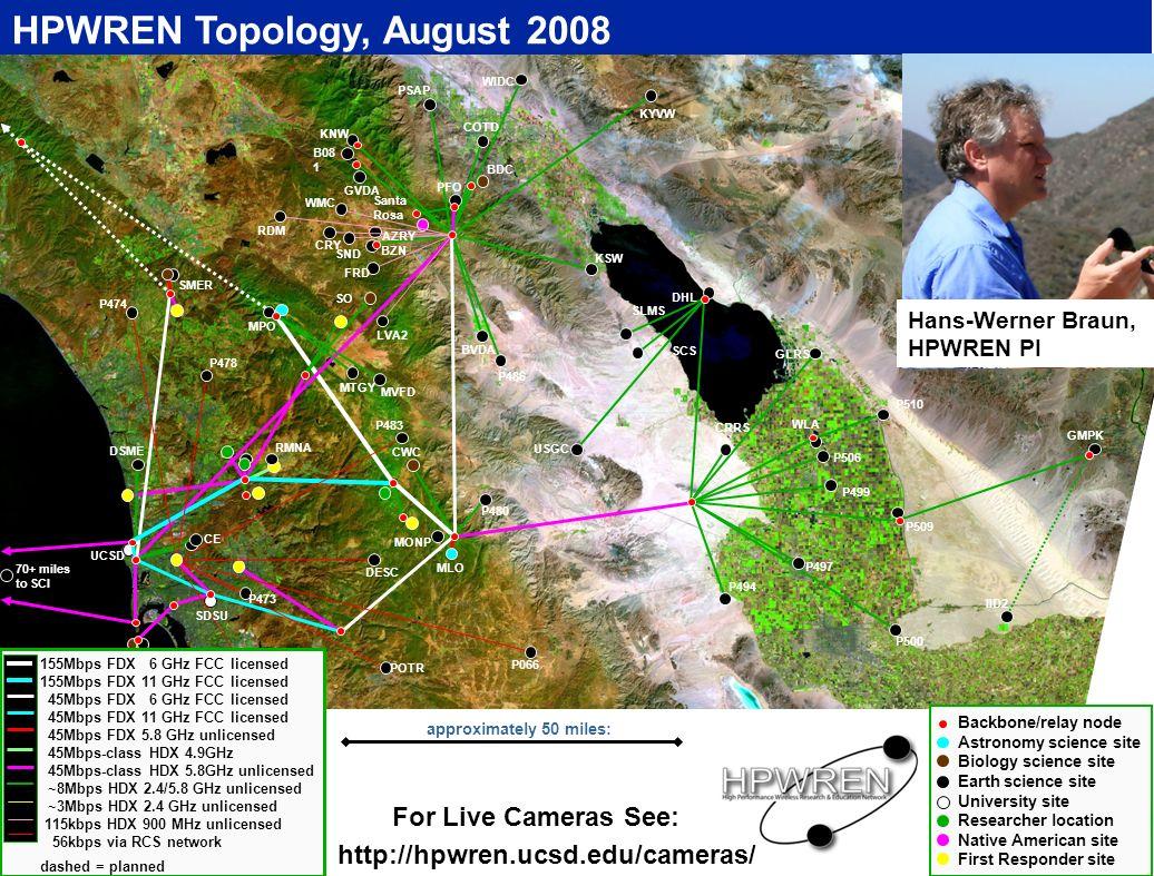 HPWREN Topology, August 2008