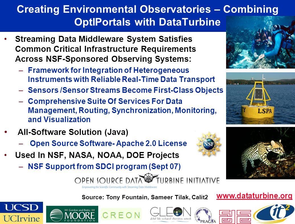 Creating Environmental Observatories – Combining OptIPortals with DataTurbine