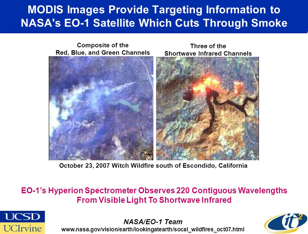 MODIS Images Provide Targeting Information to NASA s EO-1 Satellite Which Cuts Through Smoke